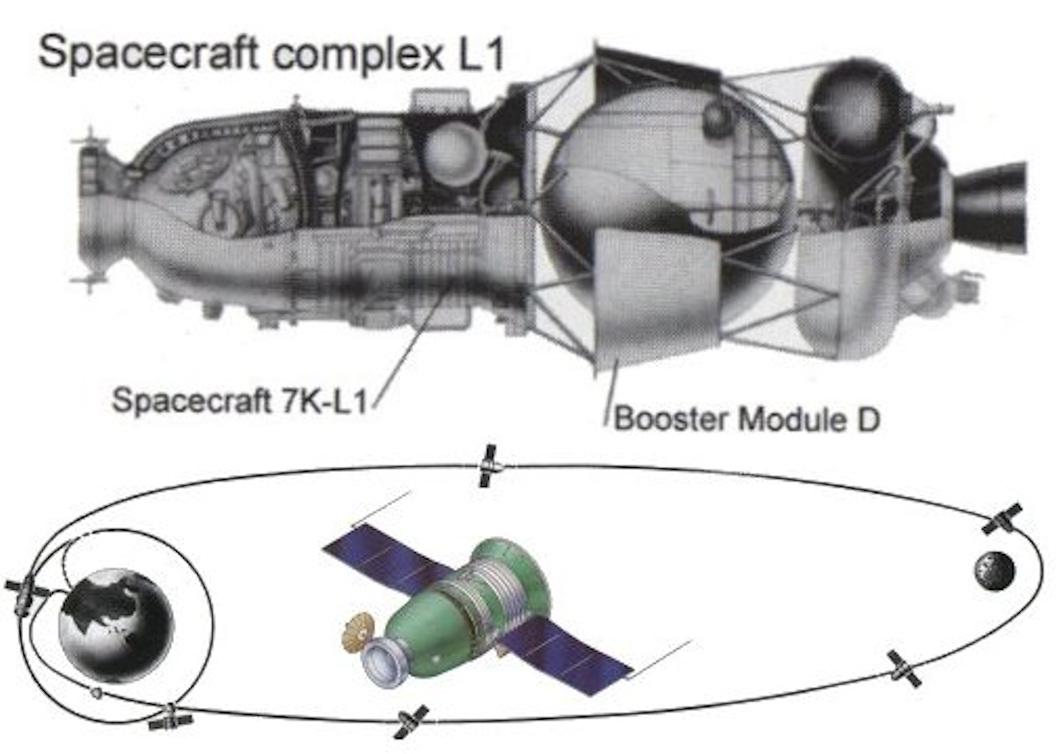 Canadarm+diagram